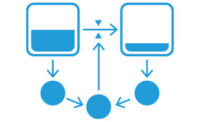 system-dynamics